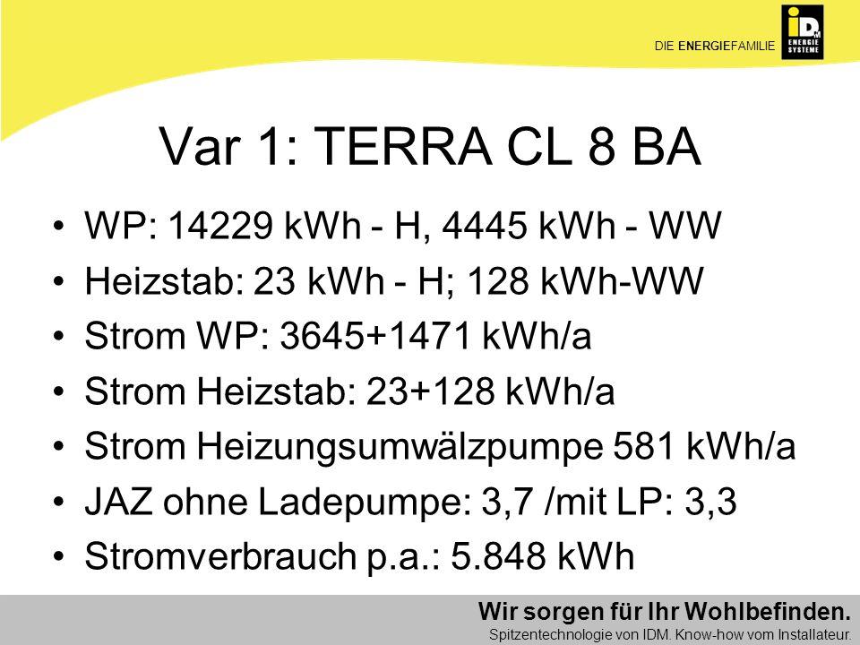 Wir sorgen für Ihr Wohlbefinden. Spitzentechnologie von IDM. Know-how vom Installateur. DIE ENERGIEFAMILIE Var 1: TERRA CL 8 BA WP: 14229 kWh - H, 444