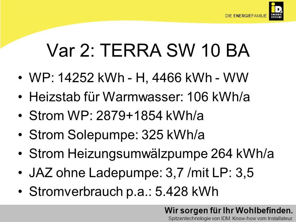 Wir sorgen für Ihr Wohlbefinden. Spitzentechnologie von IDM. Know-how vom Installateur. DIE ENERGIEFAMILIE Var 2: TERRA SW 10 BA WP: 14252 kWh - H, 44