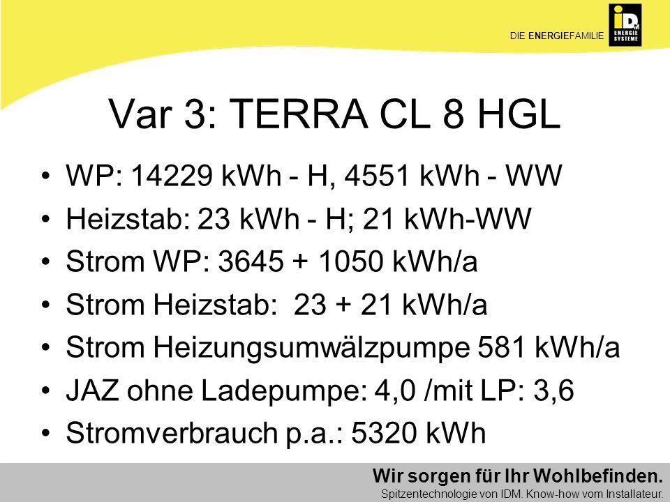 Wir sorgen für Ihr Wohlbefinden. Spitzentechnologie von IDM. Know-how vom Installateur. DIE ENERGIEFAMILIE Var 3: TERRA CL 8 HGL WP: 14229 kWh - H, 45