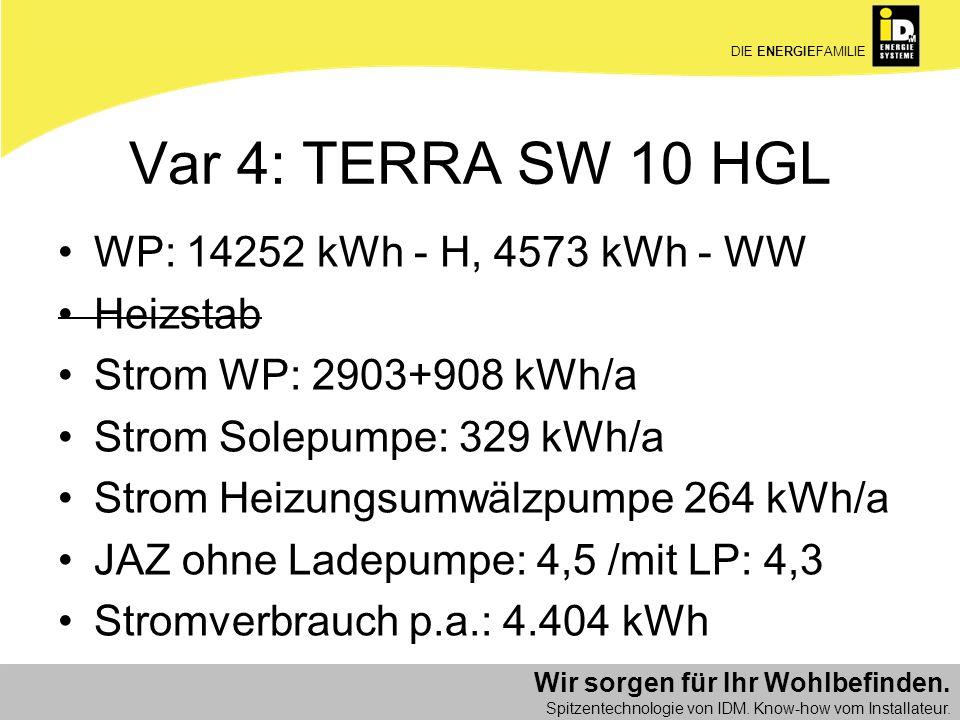 Wir sorgen für Ihr Wohlbefinden. Spitzentechnologie von IDM. Know-how vom Installateur. DIE ENERGIEFAMILIE Var 4: TERRA SW 10 HGL WP: 14252 kWh - H, 4