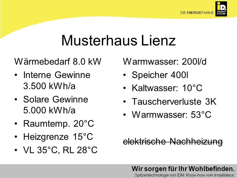 Wir sorgen für Ihr Wohlbefinden. Spitzentechnologie von IDM. Know-how vom Installateur. DIE ENERGIEFAMILIE Musterhaus Lienz Wärmebedarf 8.0 kW Interne