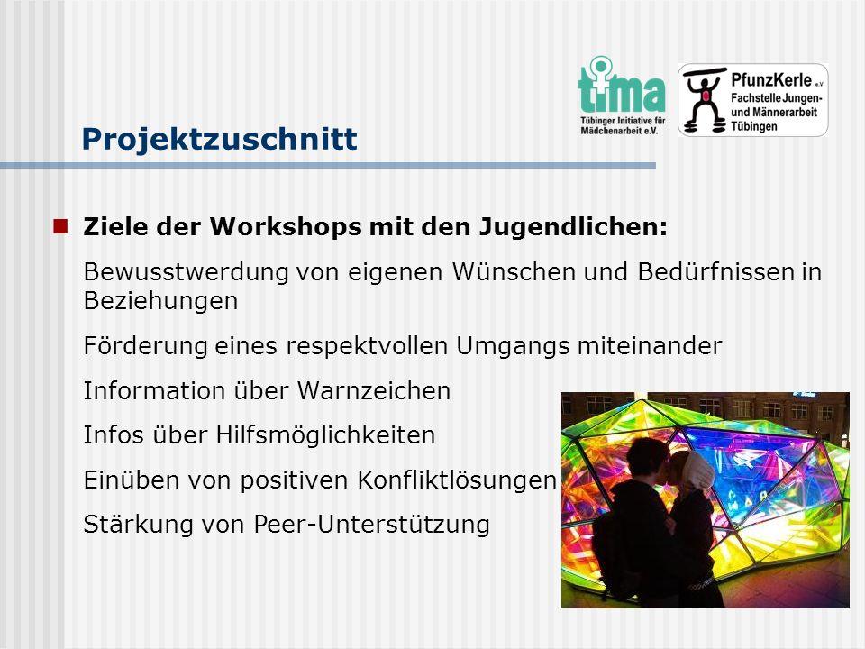 Projektzuschnitt Ziele der Workshops mit den Jugendlichen: Bewusstwerdung von eigenen Wünschen und Bedürfnissen in Beziehungen Förderung eines respekt
