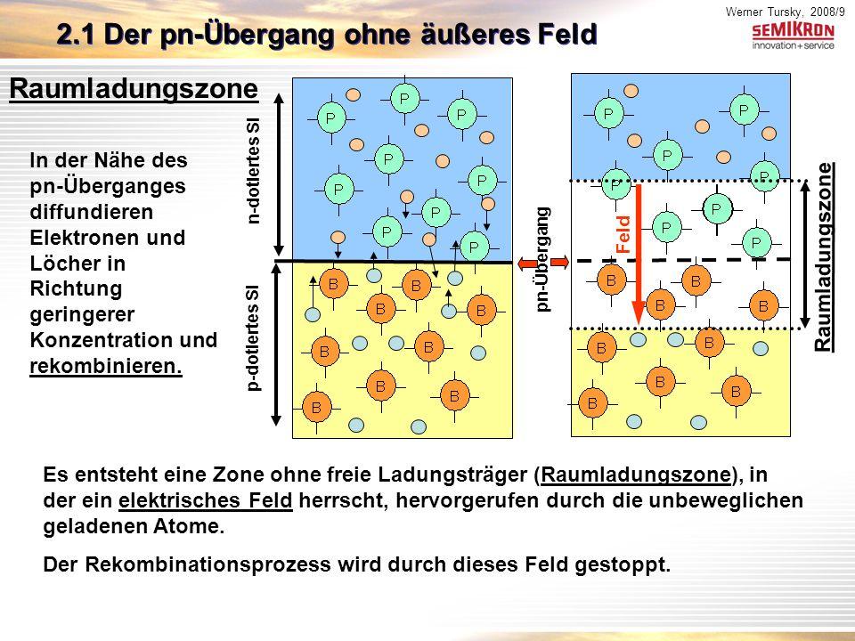 Werner Tursky, 2008/9 Es entsteht eine Zone ohne freie Ladungsträger (Raumladungszone), in der ein elektrisches Feld herrscht, hervorgerufen durch die unbeweglichen geladenen Atome.