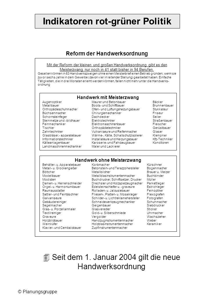 © Planungsgruppe Indikatoren rot-grüner Politik Seit dem 1.