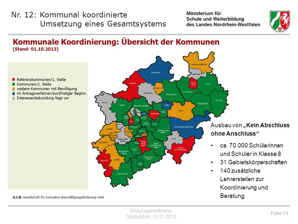 Bildungskonferenz Düsseldorf, 15.11.2013 Folie 14 Nr.