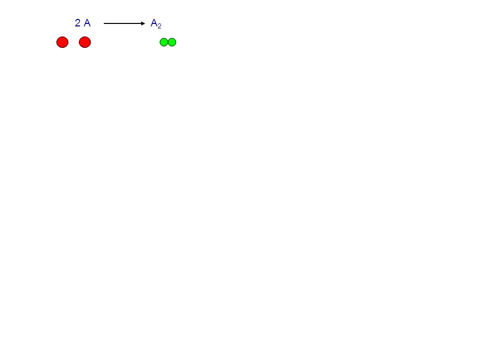 Heterogene Katalyse H2H2 H adsorbiert O2O2 O 2 adsorbiert Platinoberfläche H2OH2O