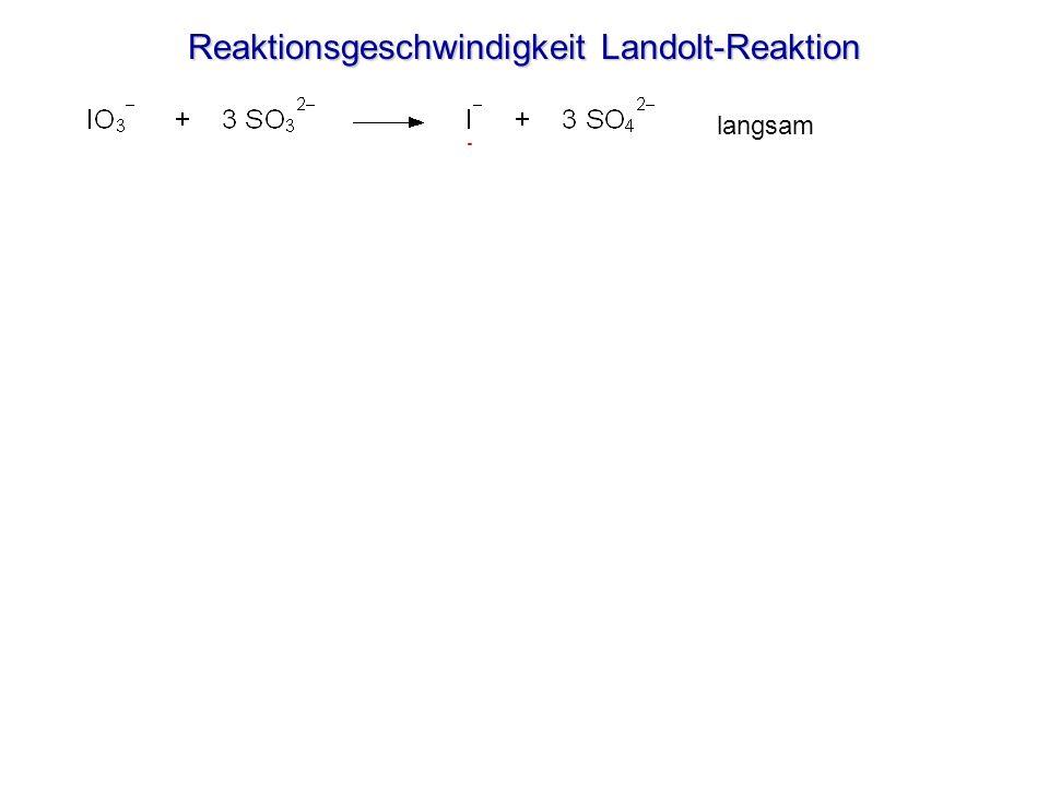 Reaktionsgeschwindigkeit Landolt-Reaktion Wenn kein Sulfit mehr vorhanden ist, färbt das Iod die beigefügte Stärke blau-violett.