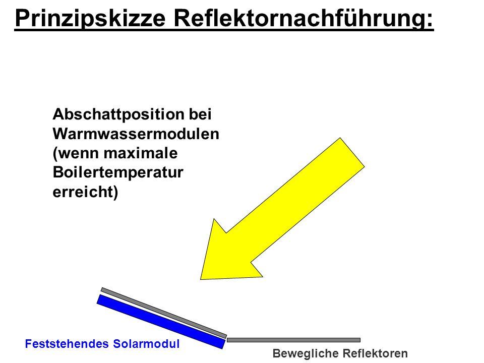 Bei Photovoltaikmodulen könnte die Nachführung sogar ohne aufwendige Elektronik erfolgen.