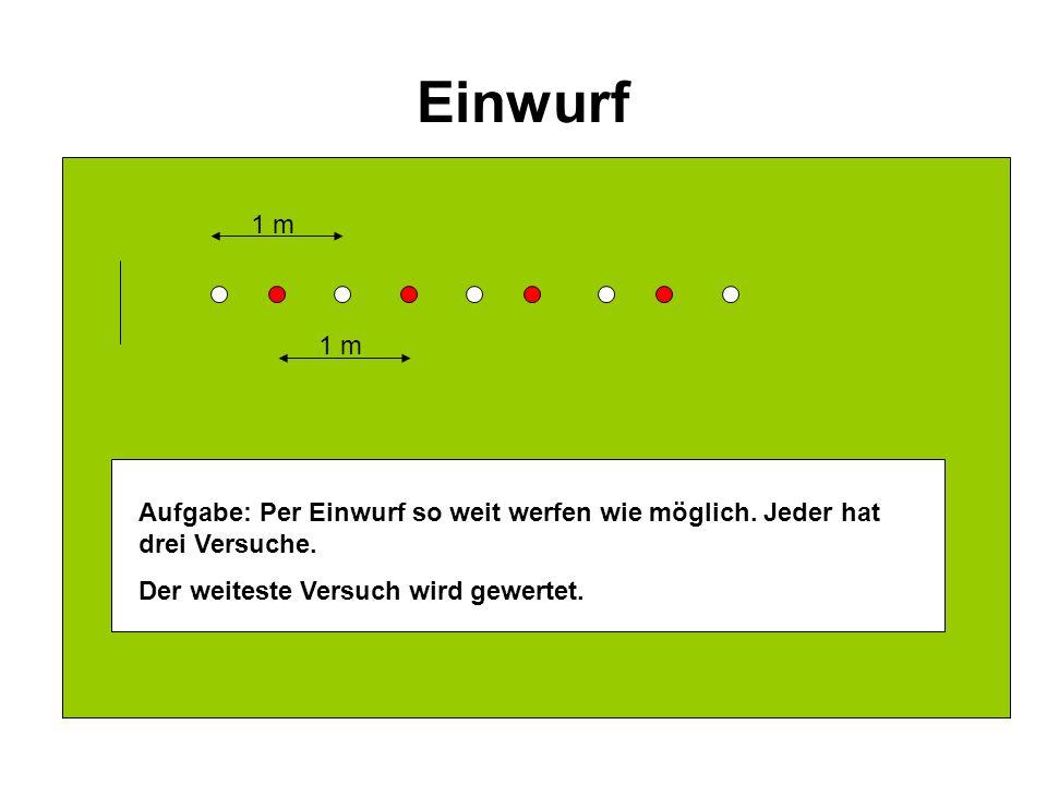 Ziel-Einwurf 1 m Aufgabe: Per Einwurf in ein Zielfeld (Reif oder Hütchenfeld) werfen.