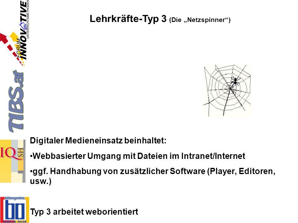 Lehrkräfte-Typ 3 (Die Netzspinner) Digitaler Medieneinsatz beinhaltet: Webbasierter Umgang mit Dateien im Intranet/Internet ggf. Handhabung von zusätz