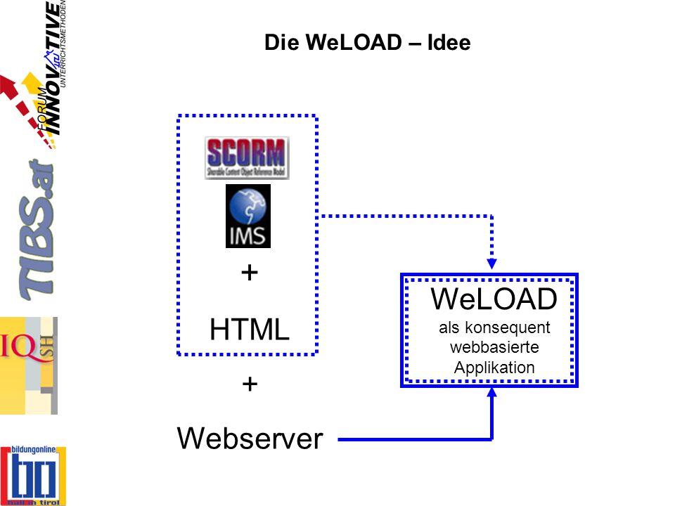 Die WeLOAD – Idee + HTML + Webserver WeLOAD als konsequent webbasierte Applikation