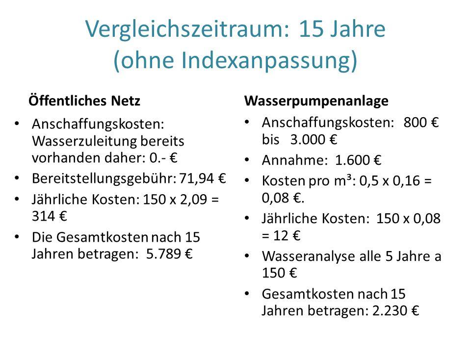 Vergleichszeitraum: 15 Jahre (ohne Indexanpassung) Öffentliches Netz Anschaffungskosten: Wasserzuleitung bereits vorhanden daher: 0.- Bereitstellungsg