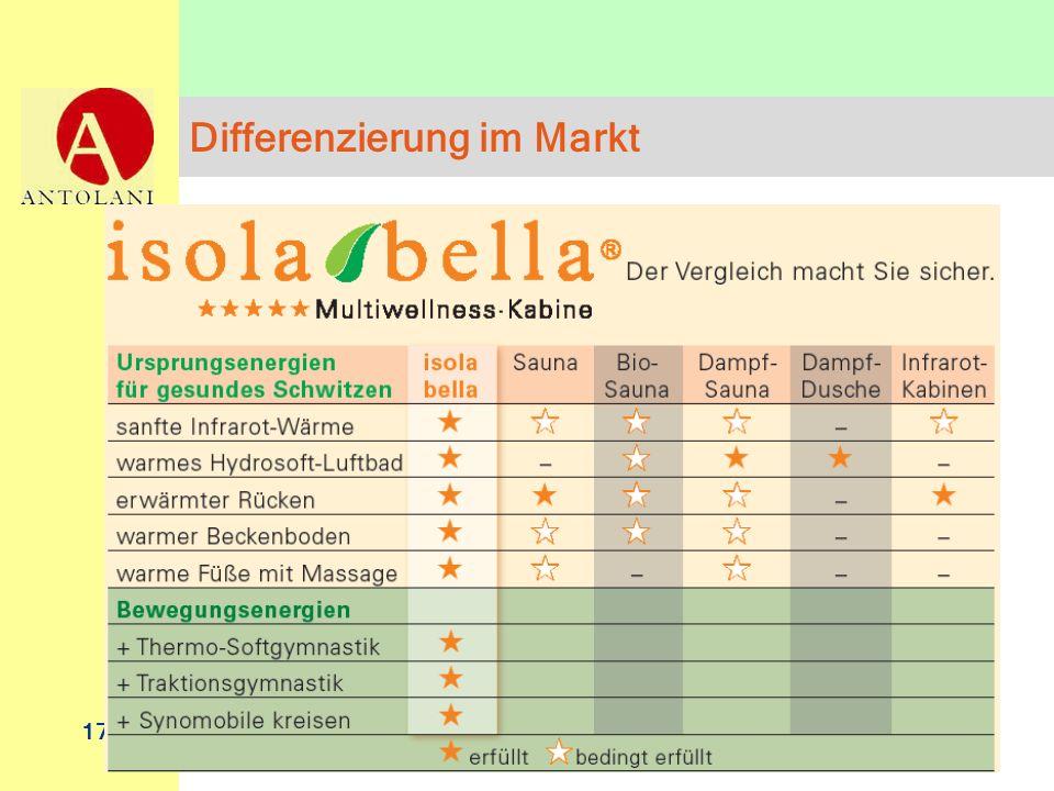 17 Differenzierung im Markt