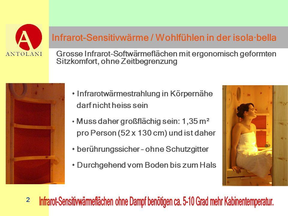 2 Infrarot-Sensitivwärme / Wohlfühlen in der isola·bella Infrarotwärmestrahlung in Körpernähe darf nicht heiss sein Muss daher großflächig sein: 1,35