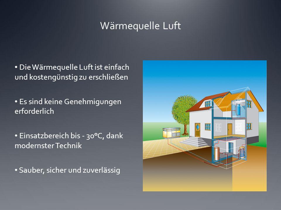 Wärmequelle Luft Die Wärmequelle Luft ist einfach und kostengünstig zu erschließen Es sind keine Genehmigungen erforderlich Einsatzbereich bis - 30°C,