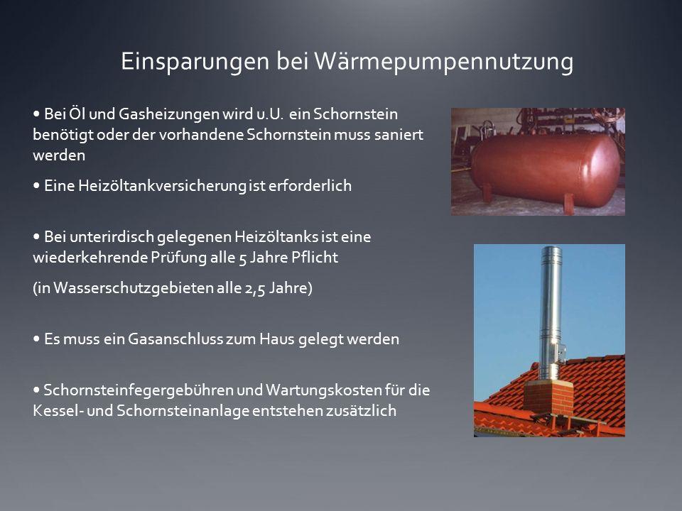 Einsparungen bei Wärmepumpennutzung Bei Öl und Gasheizungen wird u.U. ein Schornstein benötigt oder der vorhandene Schornstein muss saniert werden Ein