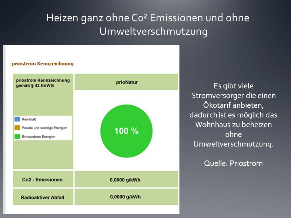 Heizen ganz ohne C0² Emissionen und ohne Umweltverschmutzung Es gibt viele Stromversorger die einen Ökotarif anbieten, dadurch ist es möglich das Wohn