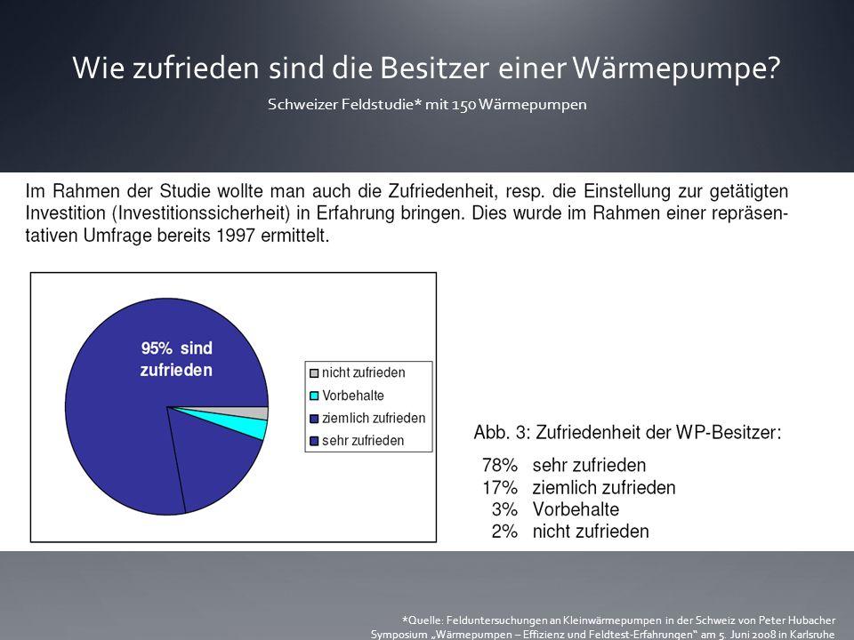 Wie zufrieden sind die Besitzer einer Wärmepumpe? Schweizer Feldstudie* mit 150 Wärmepumpen *Quelle: Felduntersuchungen an Kleinwärmepumpen in der Sch