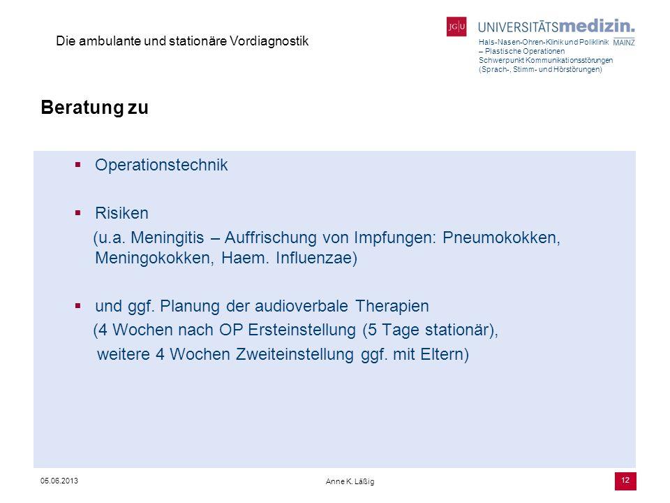 Hals-Nasen-Ohren-Klinik und Poliklinik – Plastische Operationen Schwerpunkt Kommunikationsstörungen (Sprach-, Stimm- und Hörstörungen) Anne K. Läßig B