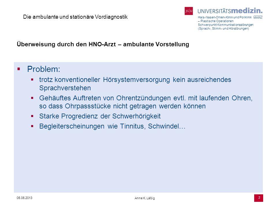 Hals-Nasen-Ohren-Klinik und Poliklinik – Plastische Operationen Schwerpunkt Kommunikationsstörungen (Sprach-, Stimm- und Hörstörungen) Anne K. Läßig Ü