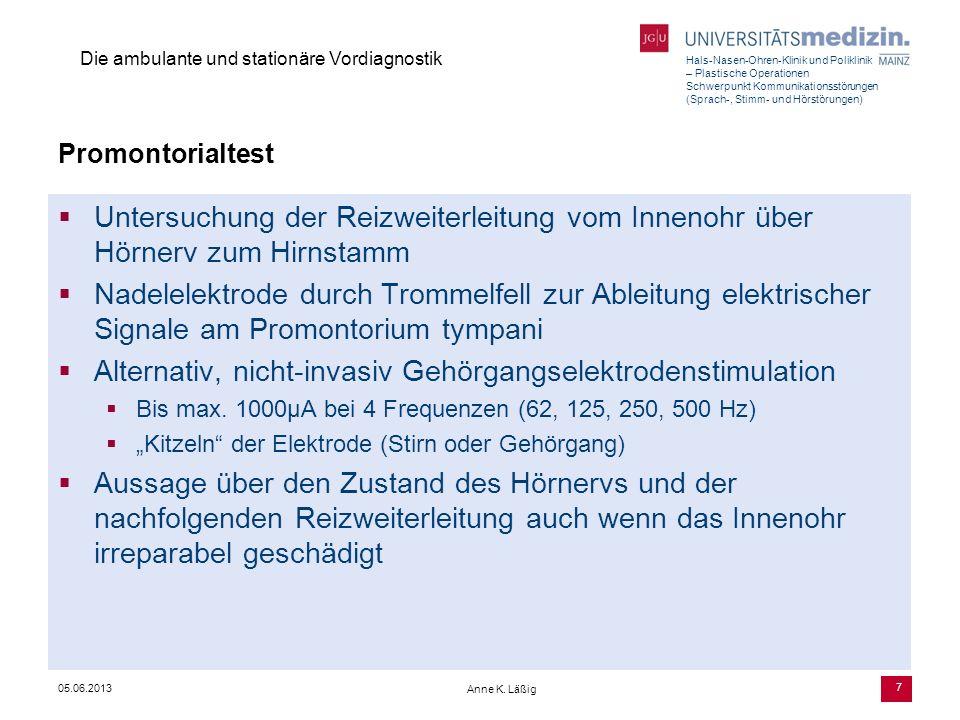 Hals-Nasen-Ohren-Klinik und Poliklinik – Plastische Operationen Schwerpunkt Kommunikationsstörungen (Sprach-, Stimm- und Hörstörungen) Anne K. Läßig P
