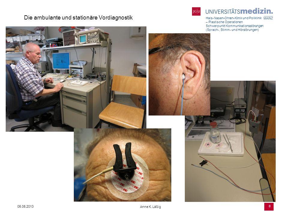 Hals-Nasen-Ohren-Klinik und Poliklinik – Plastische Operationen Schwerpunkt Kommunikationsstörungen (Sprach-, Stimm- und Hörstörungen) Anne K. Läßig 8