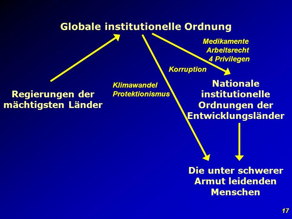 16 #4. Wer ohne hinreichend kompensierende Reform- oder Schutzanstrengungen aktiv an der Gestaltung oder Durchsetzung vorhersehbar menschenrechtsverle