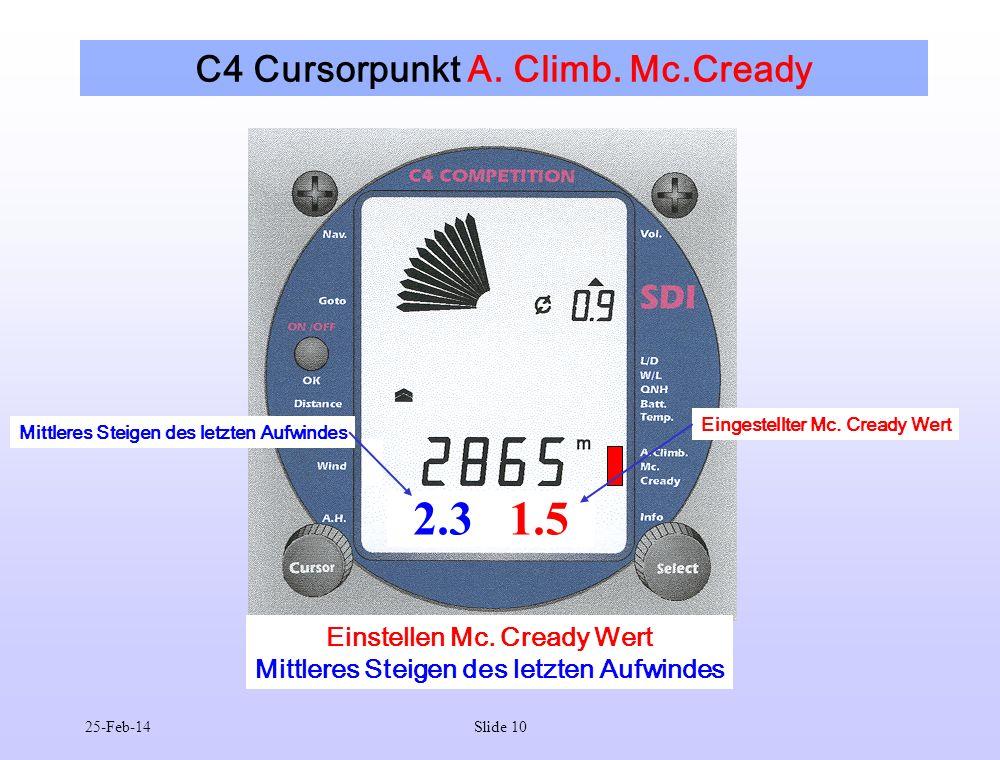 25-Feb-14Slide 10 C4 Cursorpunkt A. Climb. Mc.Cready 2.3 1.5 Einstellen Mc. Cready Wert Mittleres Steigen des letzten Aufwindes Eingestellter Mc. Crea