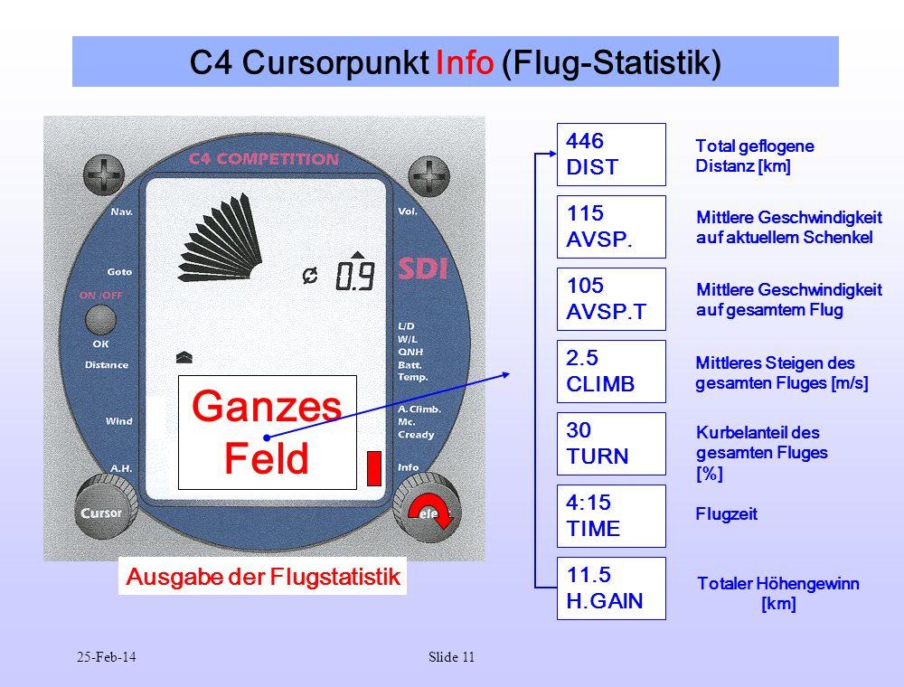25-Feb-14Slide 11 C4 Cursorpunkt Info (Flug-Statistik) 446 DIST Total geflogene Distanz [km] 115 AVSP. Mittlere Geschwindigkeit auf aktuellem Schenkel