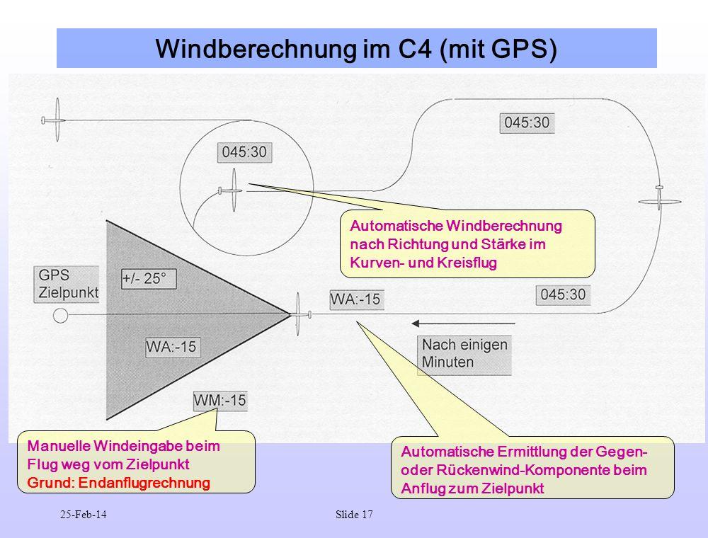 25-Feb-14Slide 17 Windberechnung im C4 (mit GPS) Automatische Windberechnung nach Richtung und Stärke im Kurven- und Kreisflug Automatische Ermittlung der Gegen- oder Rückenwind-Komponente beim Anflug zum Zielpunkt Manuelle Windeingabe beim Flug weg vom Zielpunkt Grund: Endanflugrechnung