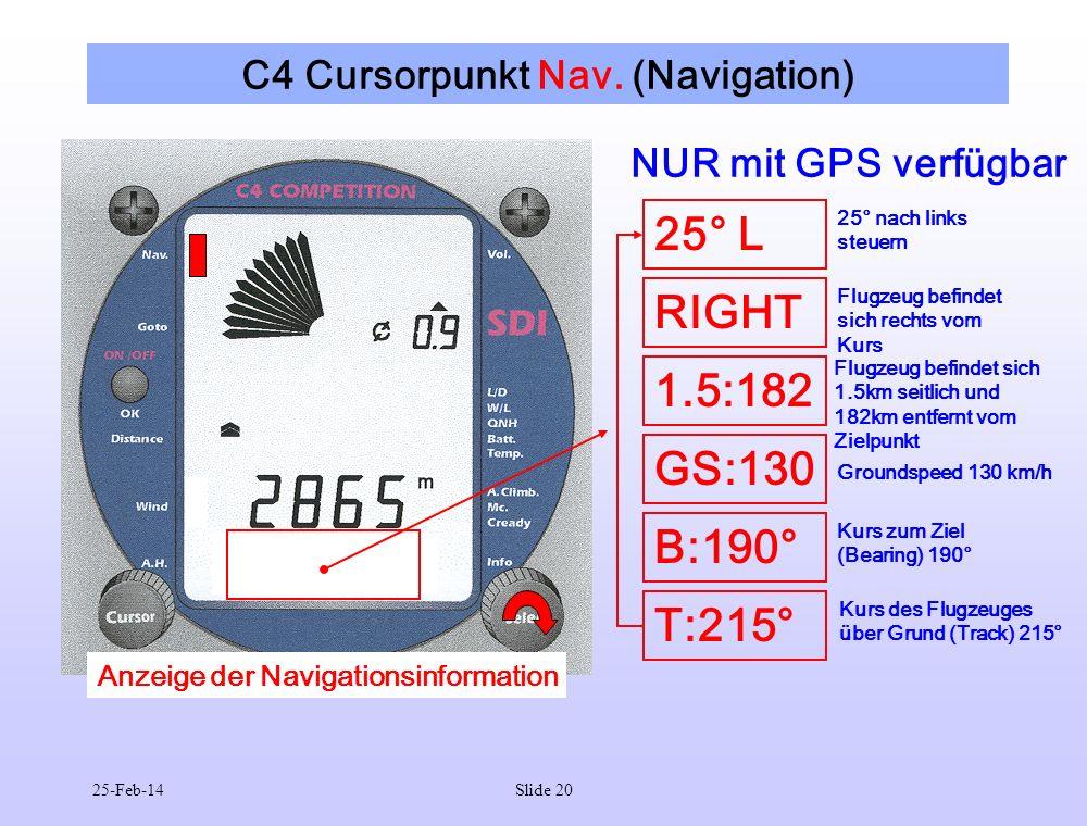 25-Feb-14Slide 20 C4 Cursorpunkt Nav. (Navigation) NUR mit GPS verfügbar 25° L 25° nach links steuern RIGHT Flugzeug befindet sich rechts vom Kurs 1.5