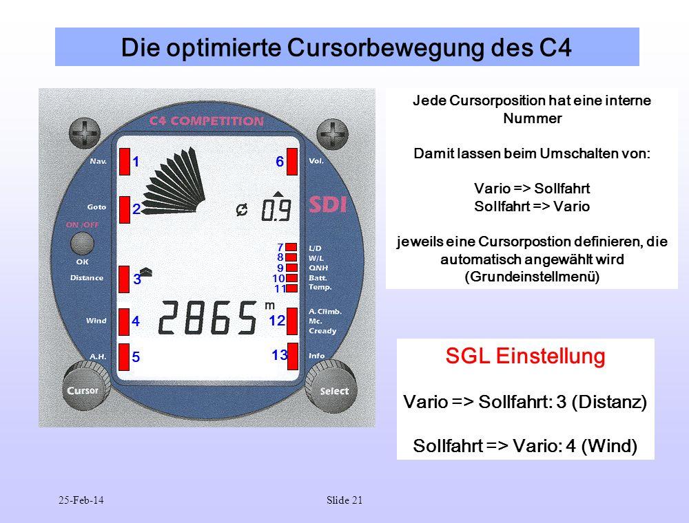 25-Feb-14Slide 21 Die optimierte Cursorbewegung des C4 8 1 2 3 4 5 6 12 13 7 9 10 11 Jede Cursorposition hat eine interne Nummer Damit lassen beim Umschalten von: Vario => Sollfahrt Sollfahrt => Vario jeweils eine Cursorpostion definieren, die automatisch angewählt wird (Grundeinstellmenü) SGL Einstellung Vario => Sollfahrt: 3 (Distanz) Sollfahrt => Vario: 4 (Wind)