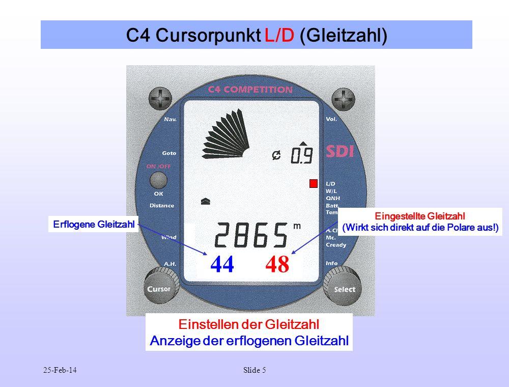 25-Feb-14Slide 5 C4 Cursorpunkt L/D (Gleitzahl) 44 48 Einstellen der Gleitzahl Anzeige der erflogenen Gleitzahl Eingestellte Gleitzahl (Wirkt sich direkt auf die Polare aus!) Erflogene Gleitzahl