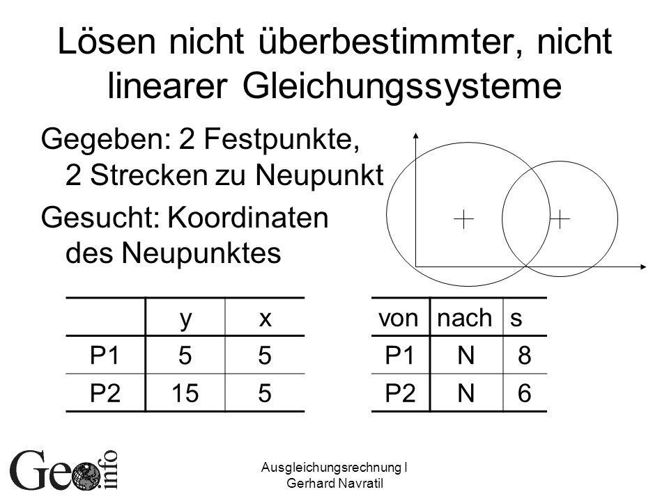 Ausgleichungsrechnung I Gerhard Navratil Lösen nicht überbestimmter, nicht linearer Gleichungssysteme Gegeben: 2 Festpunkte, 2 Strecken zu Neupunkt Ge