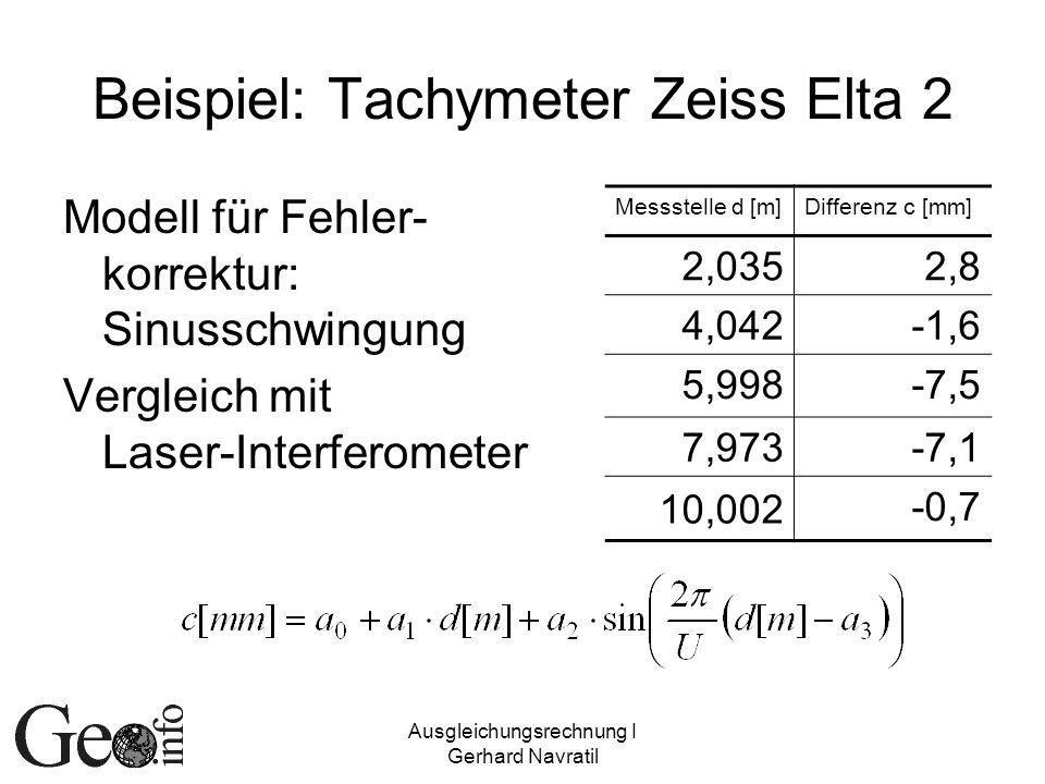 Ausgleichungsrechnung I Gerhard Navratil Beispiel: Tachymeter Zeiss Elta 2 Modell für Fehler- korrektur: Sinusschwingung Vergleich mit Laser-Interfero