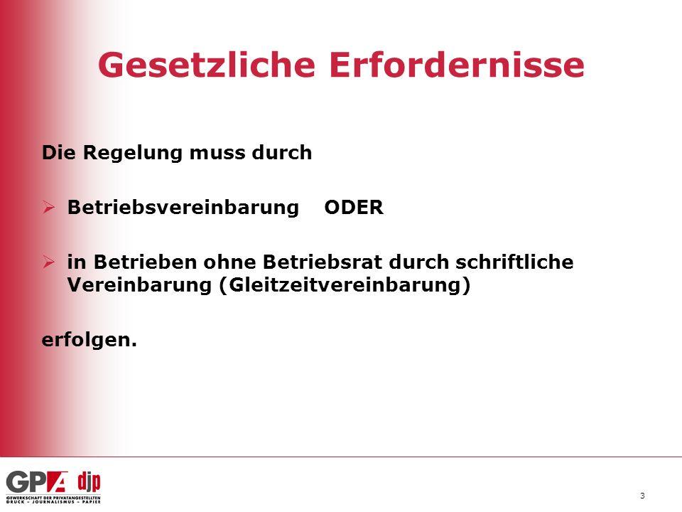 3 Gesetzliche Erfordernisse Die Regelung muss durch Betriebsvereinbarung ODER in Betrieben ohne Betriebsrat durch schriftliche Vereinbarung (Gleitzeit
