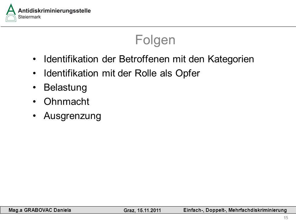 15 Mag.a GRABOVAC Daniela Graz, 15.11.2011 Einfach-, Doppelt-, Mehrfachdiskriminierung Folgen Identifikation der Betroffenen mit den Kategorien Identi