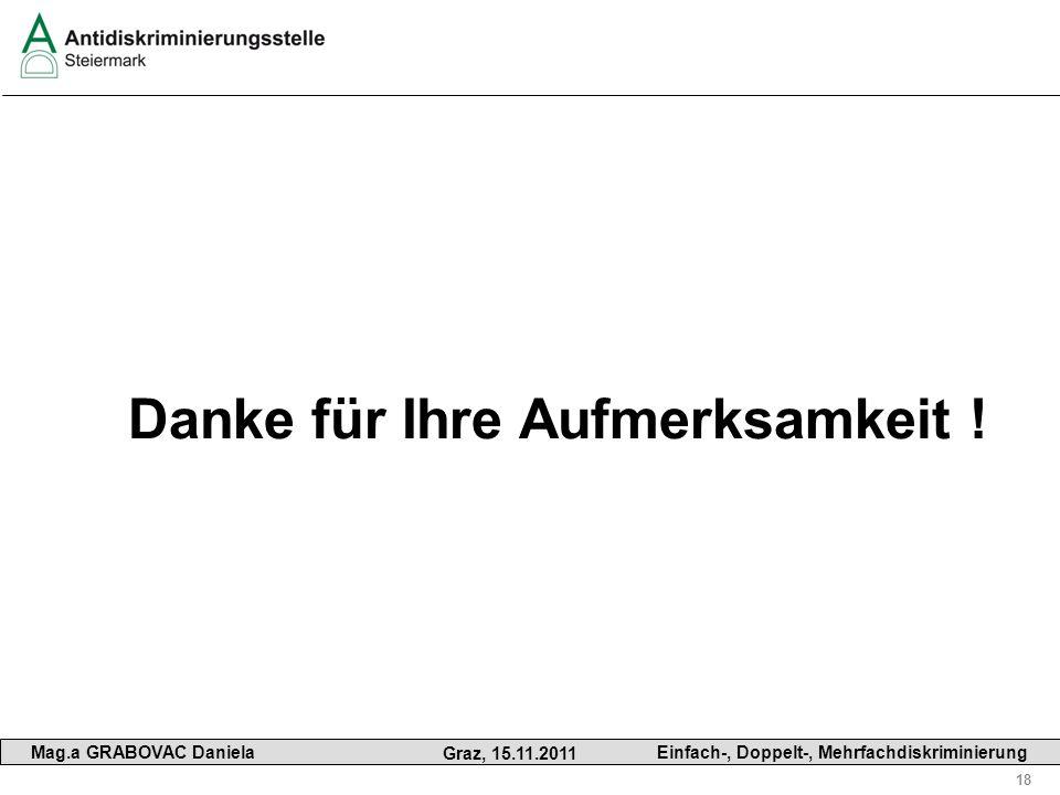 18 Mag.a GRABOVAC Daniela Graz, 15.11.2011 Einfach-, Doppelt-, Mehrfachdiskriminierung Danke für Ihre Aufmerksamkeit !