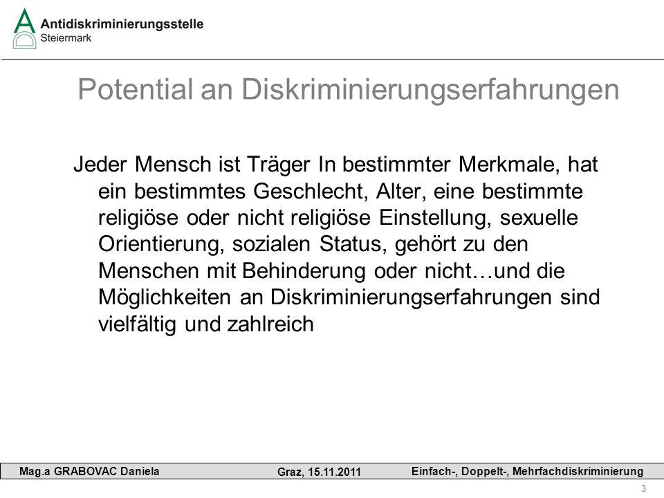 3 Mag.a GRABOVAC Daniela Graz, 15.11.2011 Einfach-, Doppelt-, Mehrfachdiskriminierung Potential an Diskriminierungserfahrungen Jeder Mensch ist Träger
