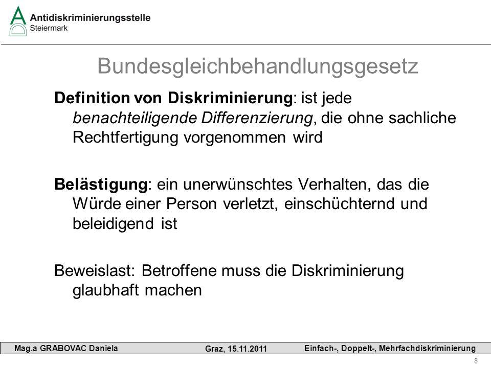 9 Mag.a GRABOVAC Daniela Graz, 15.11.2011 Einfach-, Doppelt-, Mehrfachdiskriminierung Mehrfachdiskriminierung § 26 GlBG (13) und § 51 (10) GlBG Liegt eine Mehrfachdiskriminierung vor, so ist darauf bei der Bemessung der Höhe der Entschädigung für die erlittene persönliche Beeinträchtigung Bedacht zu nehmen § 38 (6) GlBG Ansprüche nach Abs.