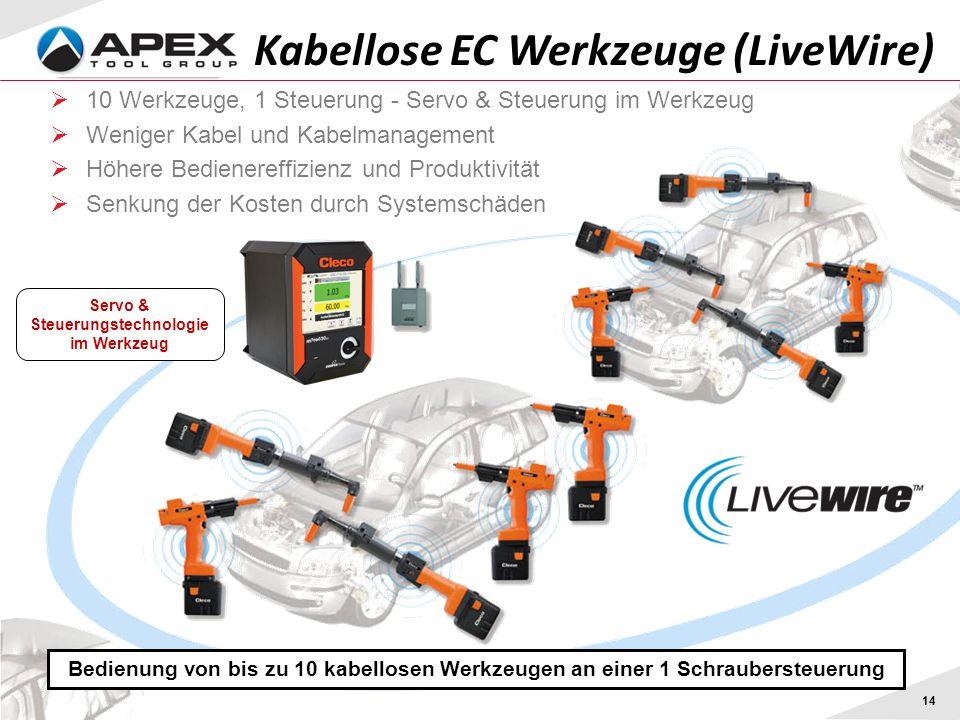 10 Werkzeuge, 1 Steuerung - Servo & Steuerung im Werkzeug Weniger Kabel und Kabelmanagement Höhere Bedienereffizienz und Produktivität Senkung der Kos
