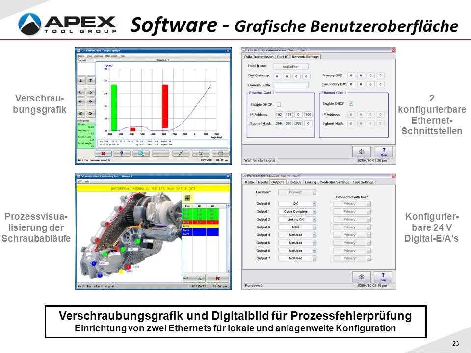 23 Software - Grafische Benutzeroberfläche Verschraubungsgrafik und Digitalbild für Prozessfehlerprüfung Einrichtung von zwei Ethernets für lokale und