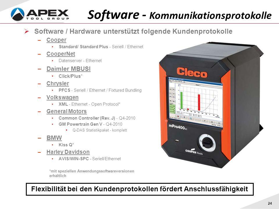 24 Software - Kommunikationsprotokolle Flexibilität bei den Kundenprotokollen fördert Anschlussfähigkeit Software / Hardware unterstützt folgende Kund