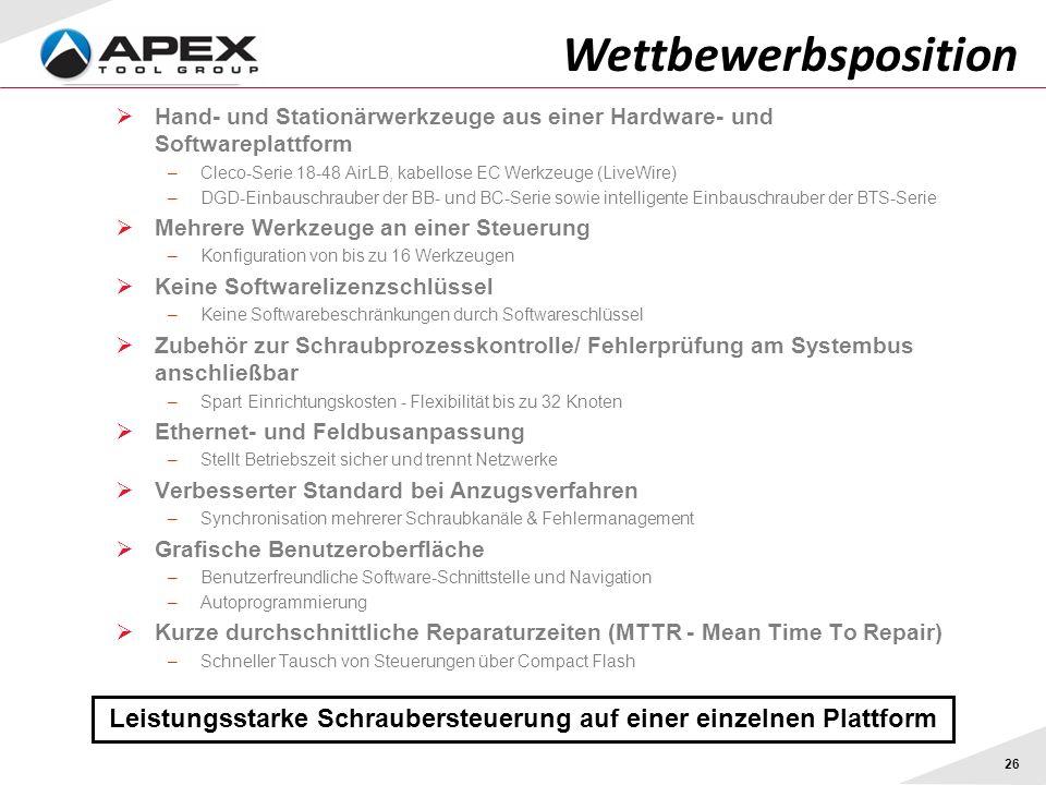 26 Wettbewerbsposition Leistungsstarke Schraubersteuerung auf einer einzelnen Plattform Hand- und Stationärwerkzeuge aus einer Hardware- und Softwarep