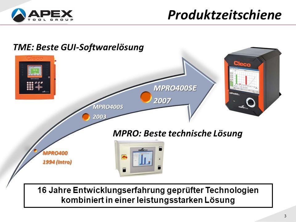 Produktzeitschiene 3 16 Jahre Entwicklungserfahrung geprüfter Technologien kombiniert in einer leistungsstarken Lösung MPRO: Beste technische Lösung TME: Beste GUI-Softwarelösung
