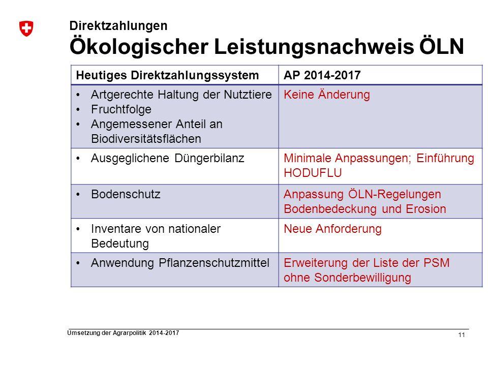 11 Umsetzung der Agrarpolitik 2014-2017 Heutiges DirektzahlungssystemAP 2014-2017 Artgerechte Haltung der Nutztiere Fruchtfolge Angemessener Anteil an