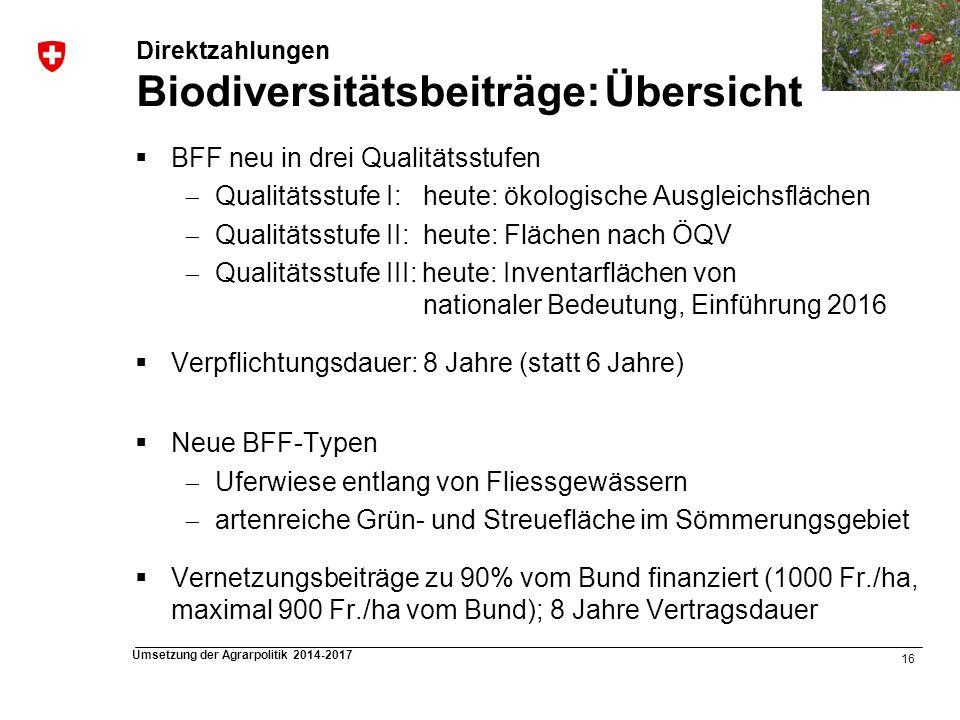 16 Umsetzung der Agrarpolitik 2014-2017 BFF neu in drei Qualitätsstufen Qualitätsstufe I: heute: ökologische Ausgleichsflächen Qualitätsstufe II: heut