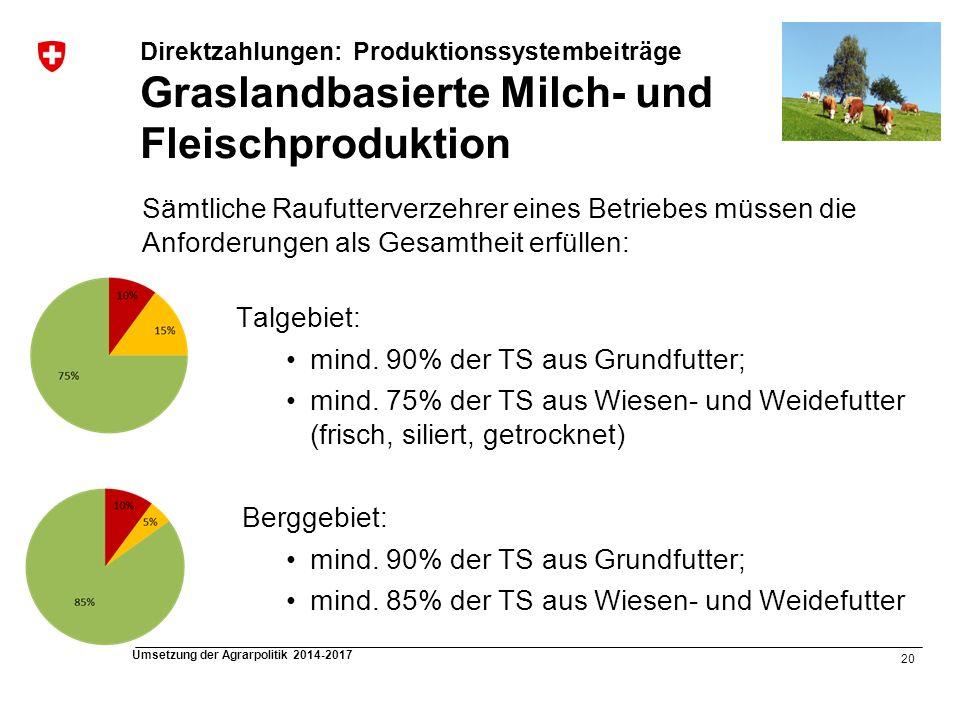 20 Umsetzung der Agrarpolitik 2014-2017 Sämtliche Raufutterverzehrer eines Betriebes müssen die Anforderungen als Gesamtheit erfüllen: Talgebiet: mind