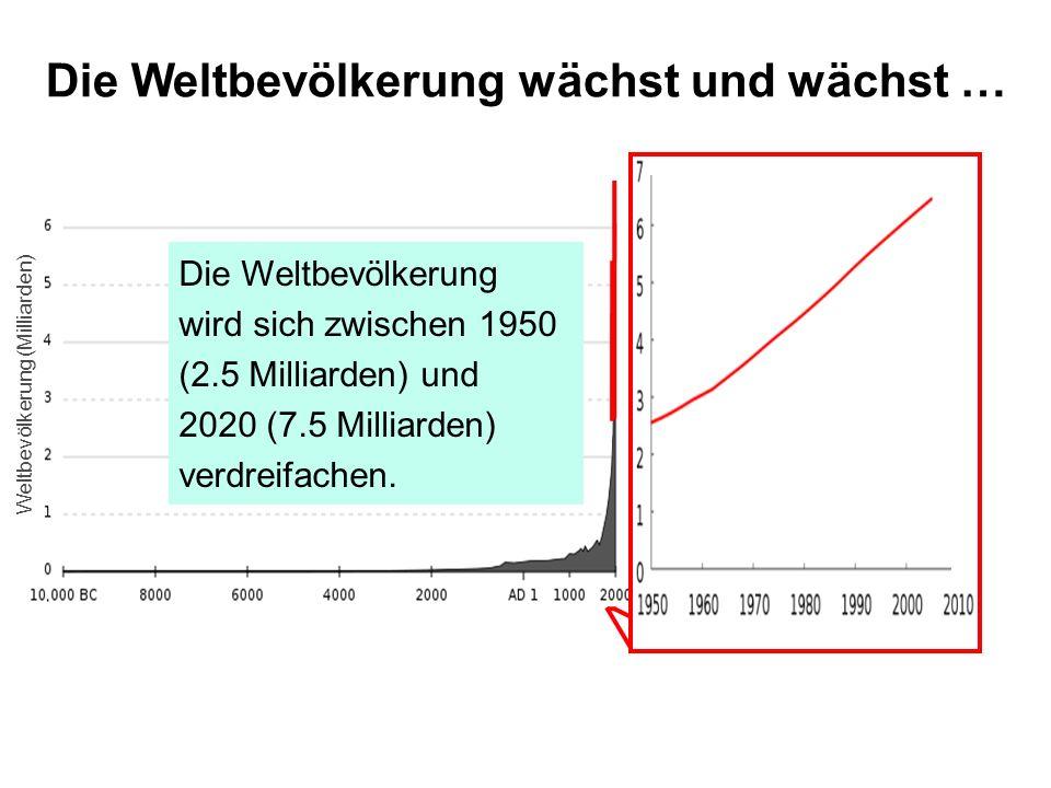 Die Weltbevölkerung wächst und wächst … Die Weltbevölkerung wird sich zwischen 1950 (2.5 Milliarden) und 2020 (7.5 Milliarden) verdreifachen. Weltbevö