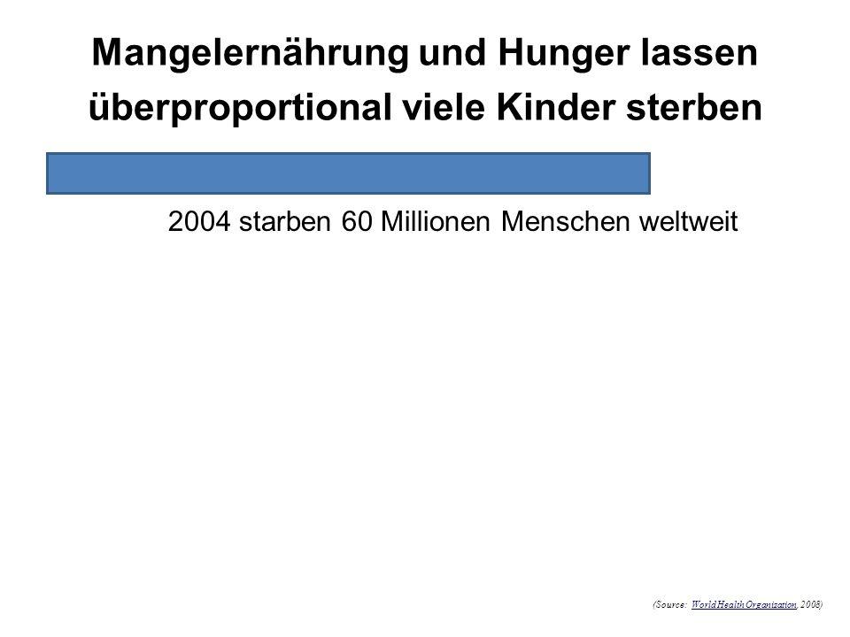 Mangelernährung und Hunger lassen überproportional viele Kinder sterben 2004 starben 60 Millionen Menschen weltweit (Source: World Health Organization